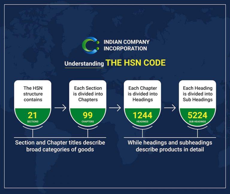 ICI HSN 1