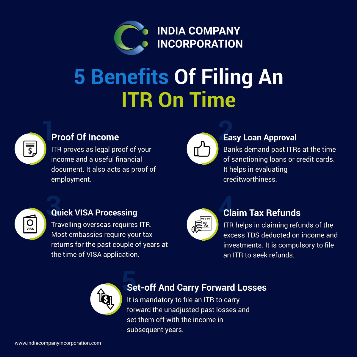 5 Benefits Of Filing ITR On Time