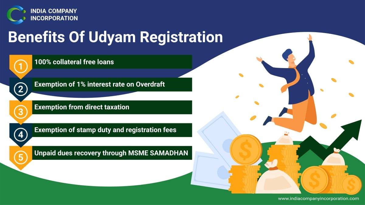benefits of udyam registration