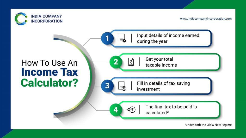 ICI How To Use an Income Tax Calculator