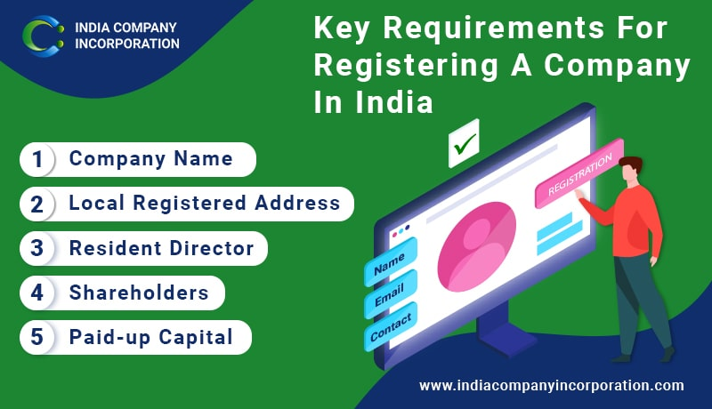 requirements for registering a company in India