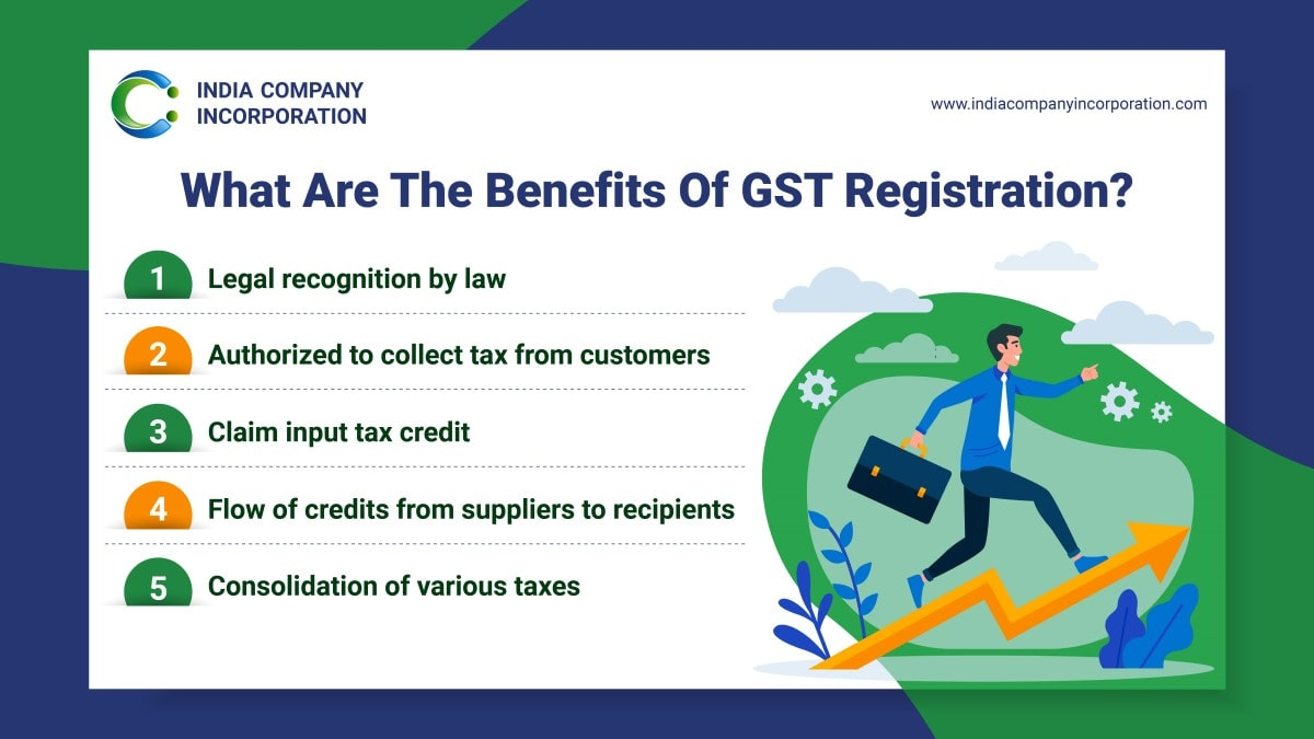 different types of GST registration